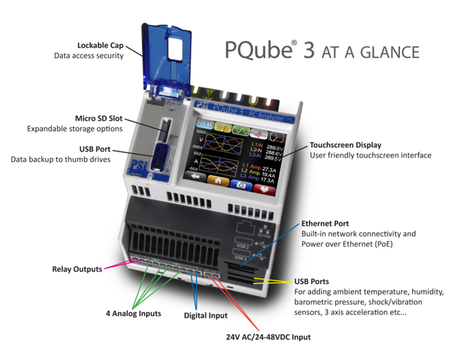 The PQube3 electrical signal analyzer at a glance.